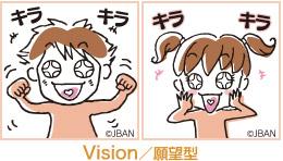 Vision/願望型